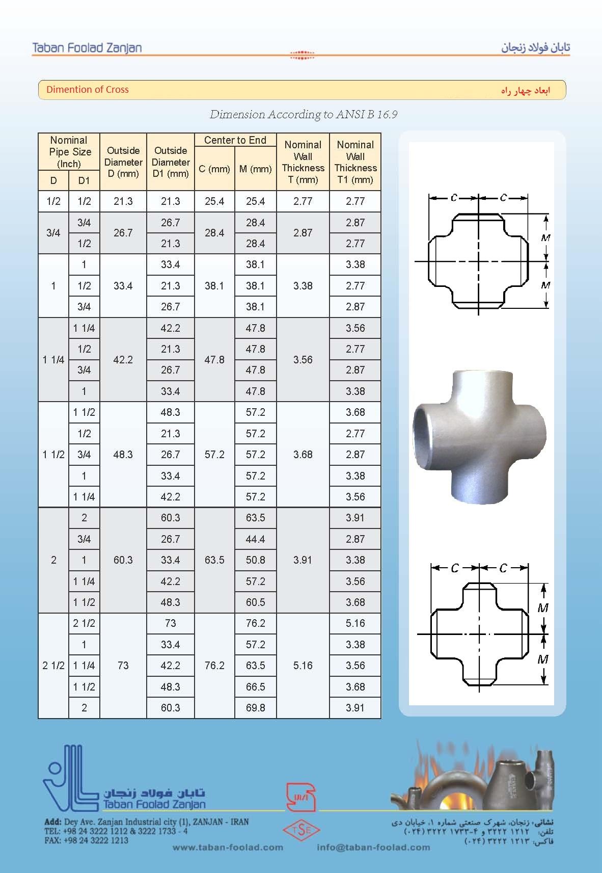 استاندارد ASTM چهارراه