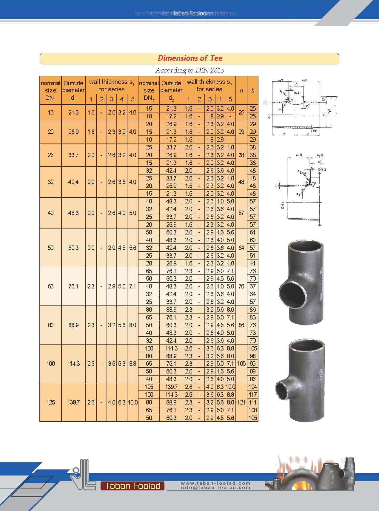 ابعاد سه راه استاندارد DIN2615