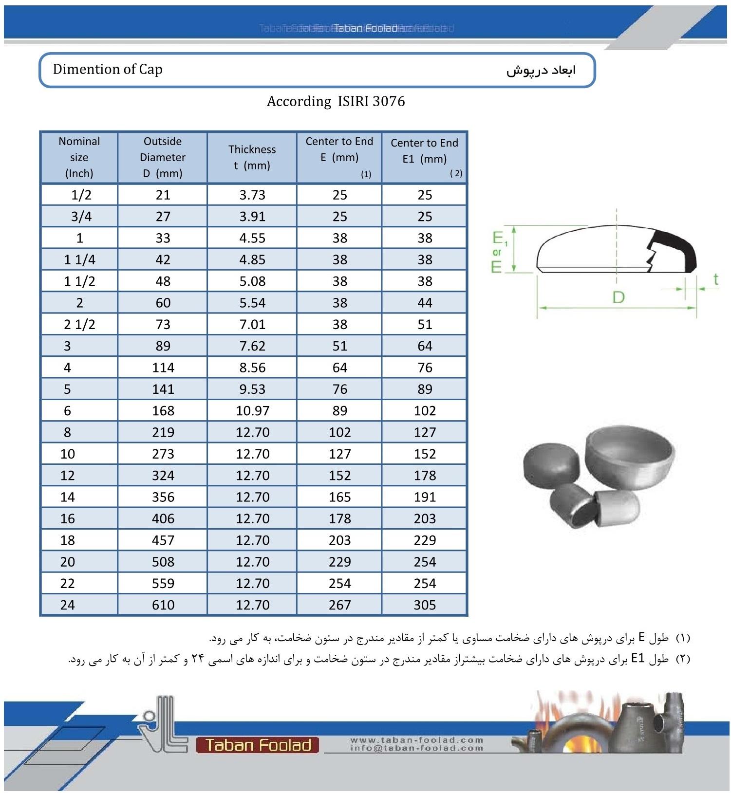 اتصالات جوشی گازی، استاندارد ابعادی درپوش ISIRI3076
