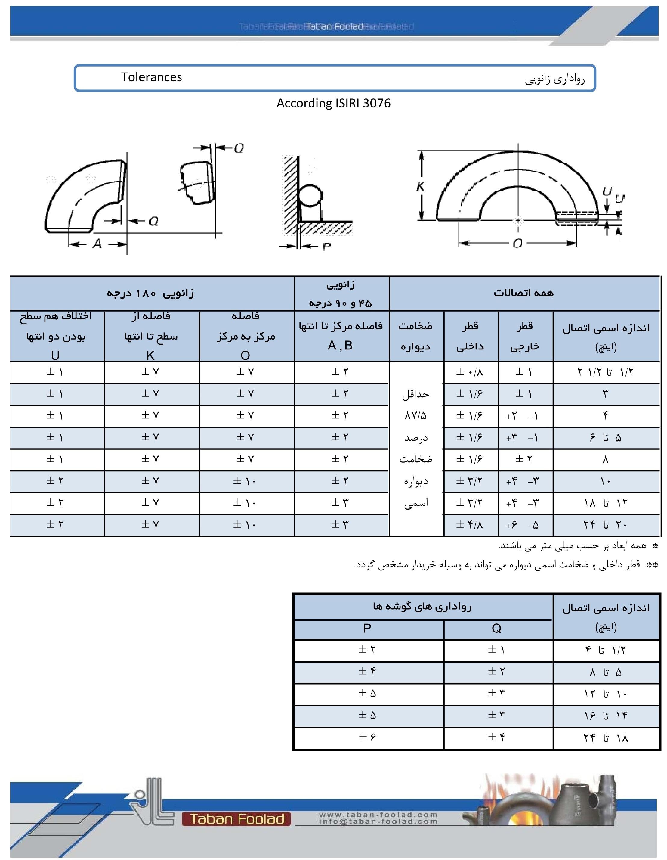 استاندارد تلرانس