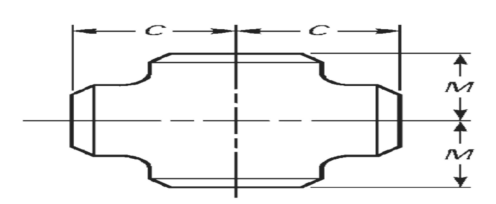 نقشه چهارراه
