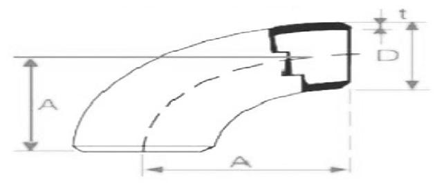 نقشه زانو